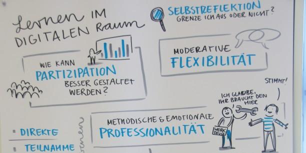 Sinnvolles Lernen im Digitalen Raum erfordert die richten Werkzeuge, eine flexible Moderation und kreative Ideen. Foto: ©Boris Hajdukovic