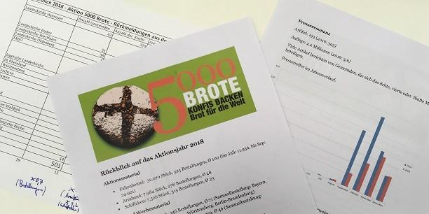 """Bundesweit haben Konfirmandinnen und Konfirmanden im Rahmen der Aktion """"5000 Brote - Konfis backen Brot für die Welt"""" zehntausende Brote gebacken, um Gleichaltrige im globalen Süden zu unterstützen. Foto: © Holger Lemme/EAT."""