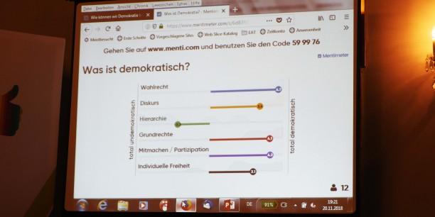 An dem Impuls wurden die Anwesenden per Smartphone und Online-Tool beteiligt. So wurden ihre Ansichten zu Demokratie teil des Vortrags. Foto: ©Vielfalt leben
