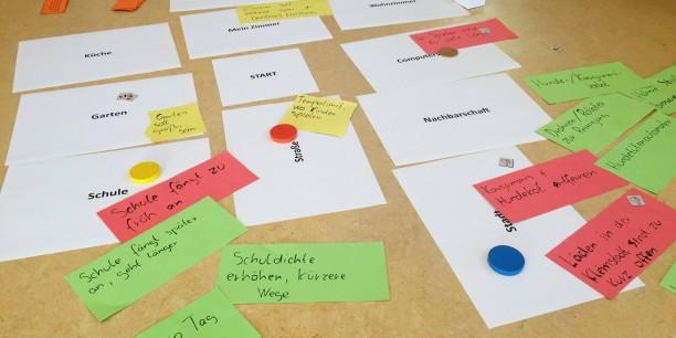 """Wo werde ich aktiv, was möchte ich verändern und wo sehe ich Probleme? Diesen Fragen gingen die Teilnehmenden mit der Übung """"Gestaltungsräume"""" nach. Foto: © EAT"""